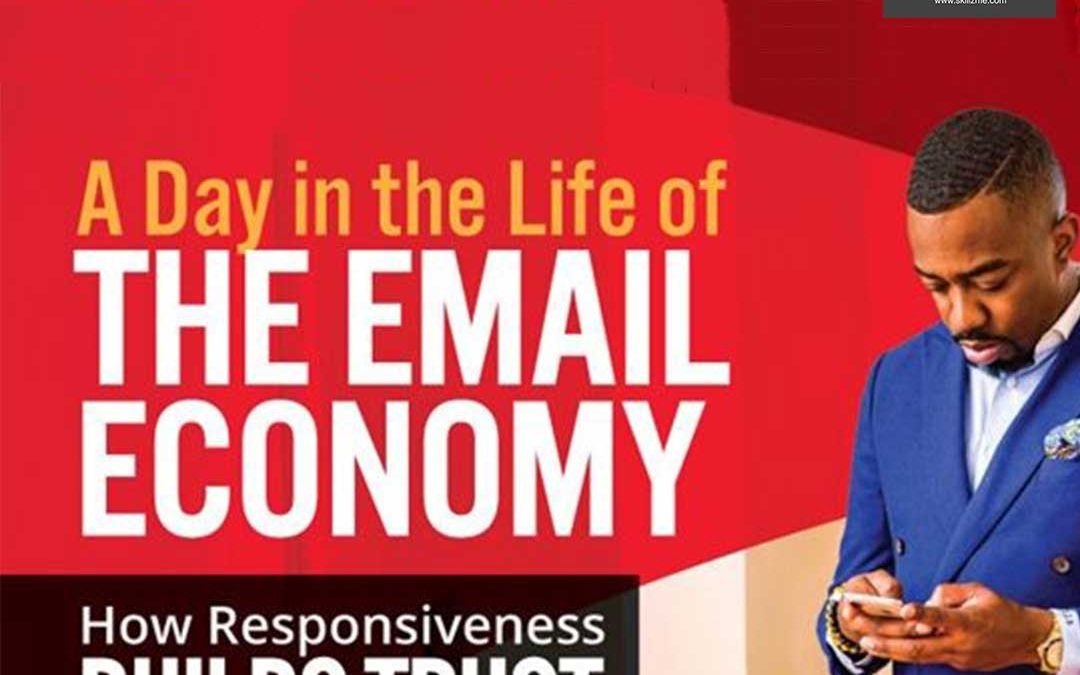 Email Responsiveness: Build Trust, Sell More [Infographic]