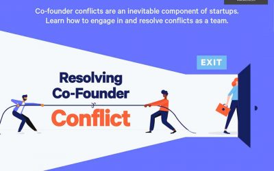 How to Handle Business Conflicts [Infographic]