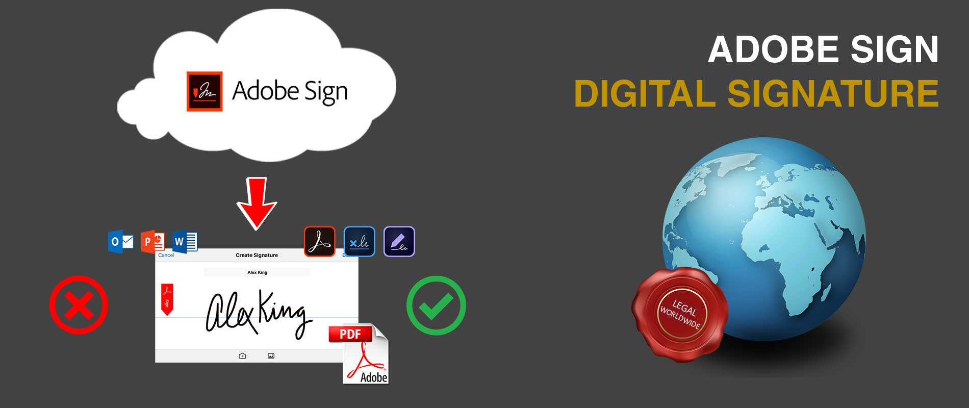 Adobe Sign - DIgital Signature