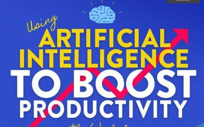 Boost Workplace Productivity with AI [Infographic]
