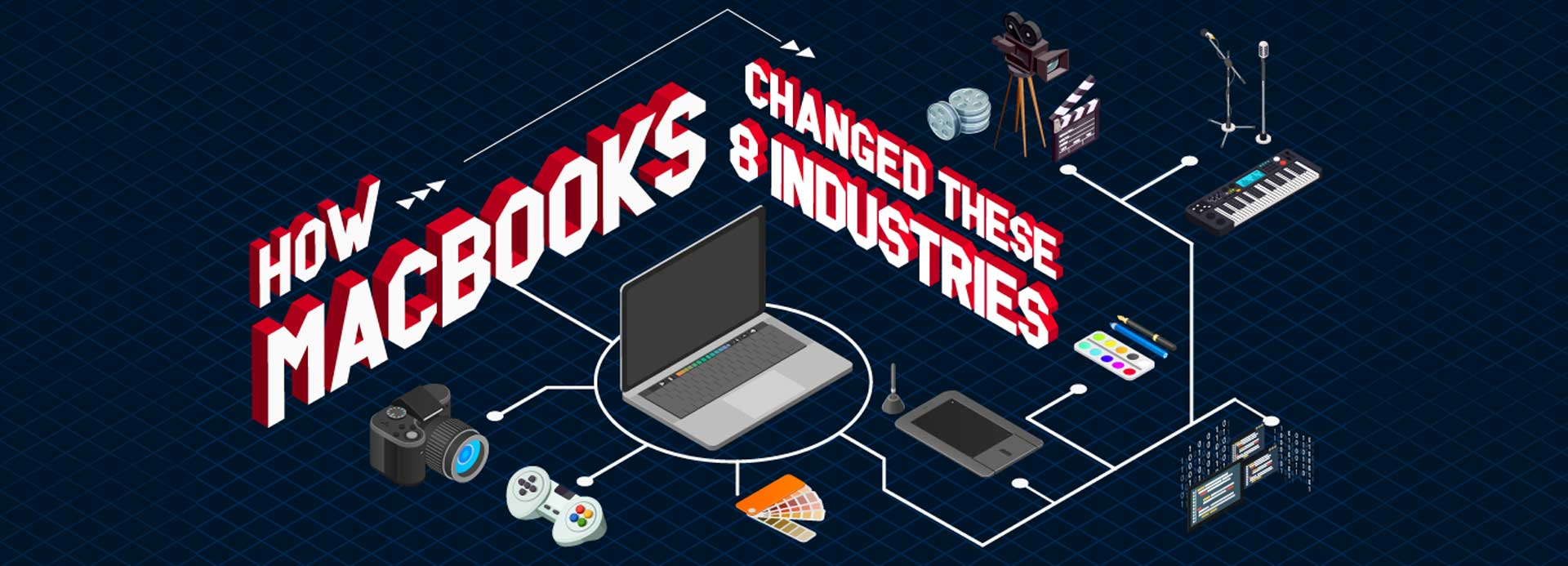 how Macbooks changed these-8 industries