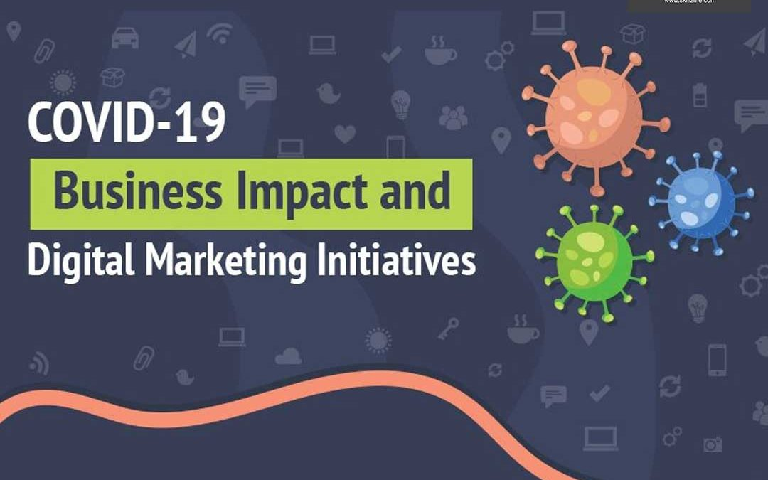 COVID-19 Impact on Business, and Digital Marketing [Infographic]