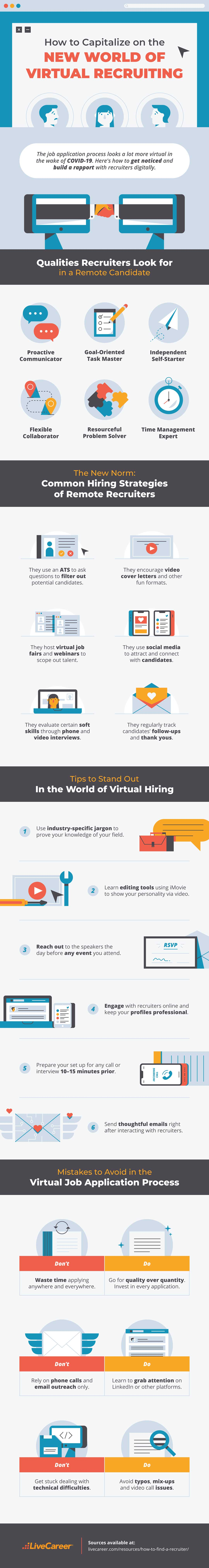 Infographic How to Land a Job by Working with a Recruiter Virtually