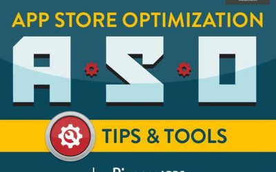 What is ASO (App Store Optimization), Why is it Important? [Infographic]