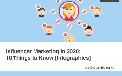 Influencer Marketing in 2020: 10 Things to Know [Infographics]