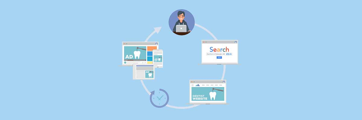 Retargeting: LinkedIn Advertiser Checklist For Success