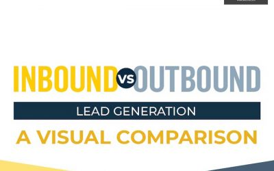 Inbound vs Outbound Lead Generation: A Visual Comparison [Infographic]