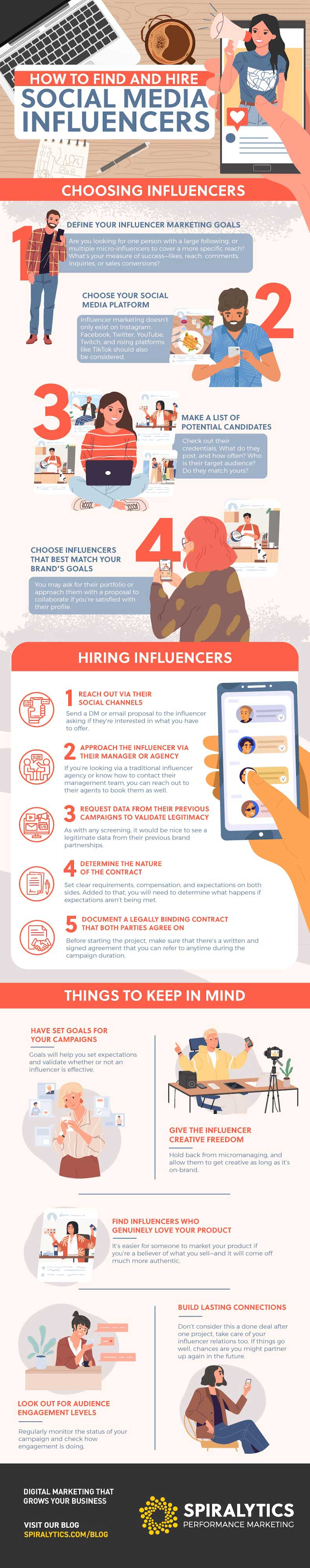 Hire Social Media Influencers Infographic