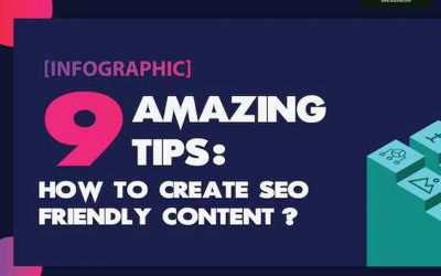 9 Tips for Creating SEO-Friendly Content [Infographic]