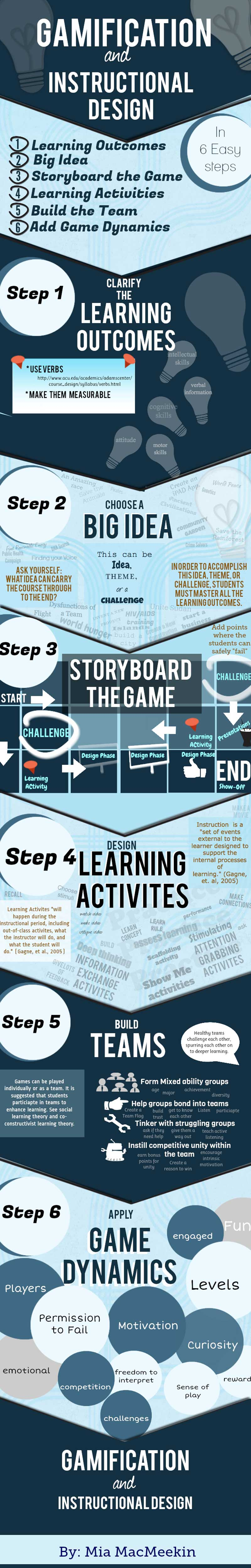 Infographic Gamification and Instructional Design