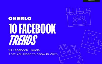 10 Facebook Trends That You Need To Know in 2021 [Infographics]