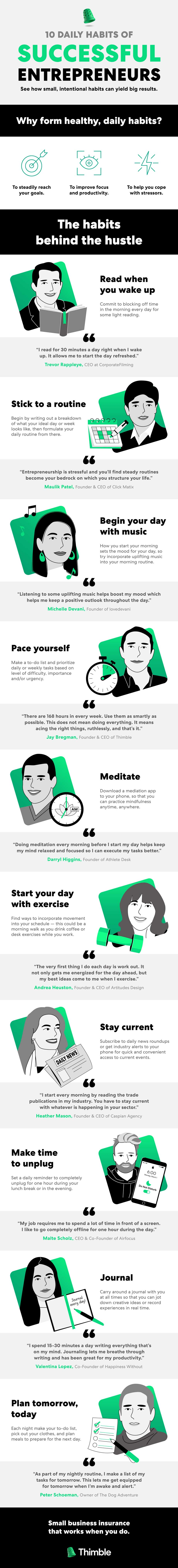 Infographic The Habits That Help Entrepreneurs Succeed