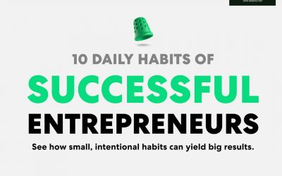 The Habits That Help Entrepreneurs Succeed [Infographic]